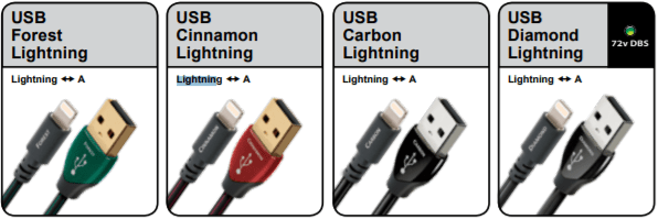 Dong day USB Lightning AudioQuest