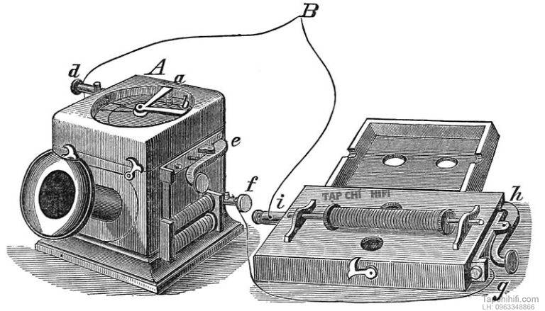 The first loudspeakers